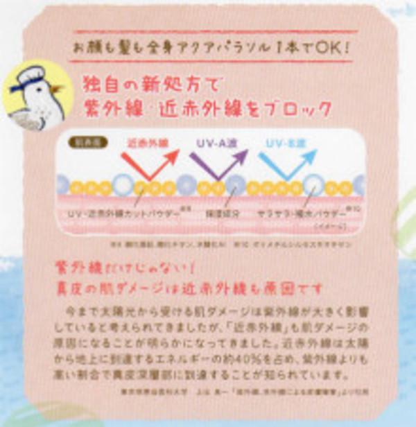 この夏、必須!首にも背中にも~♪☆所沢/お顔そり/シェービング/ブライダルエステ
